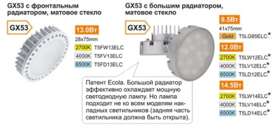 GX53 с фронтальным радиатором, матовое стекло