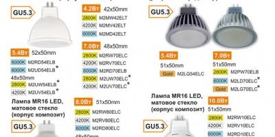 Лампа MR16 LED, матовое стекло (корпус композит) и Лампа MR16 LED, матовое стекло (ребр. алюм. радиатор)