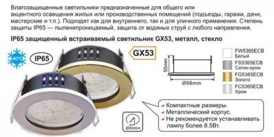 IP65 защищенный встраиваемый светильник GX53, металл-стекло
