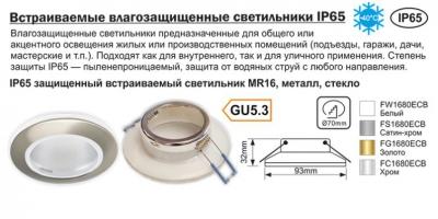 IP65 защищенный встраиваемый светильник MR16, стекло-металл