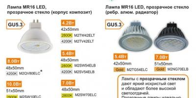 Лампа MR16 LED, прозрачное стекло (корпус композит) и Лампа MR16 LED, прозрачное стекло (ребр. алюм. радиатор)